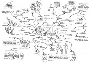 Visual mind map about communication as a public good