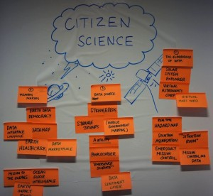 StrangeDesk Citizen Science Ideas