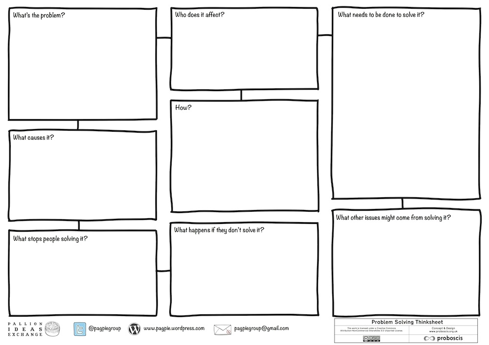 ysabetwordsmith – Social Problem Solving Worksheets