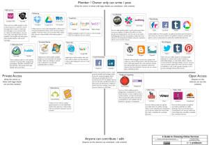 NIE-MediaMap_Choosing_Services